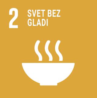 Okončati glad, postići bezbednost hrane i poboljšanu ishranu i promovisati održivu poljoprivredu