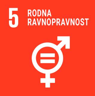 Postići rodnu ravnopravnost i osnaživati sve žene i devojčice